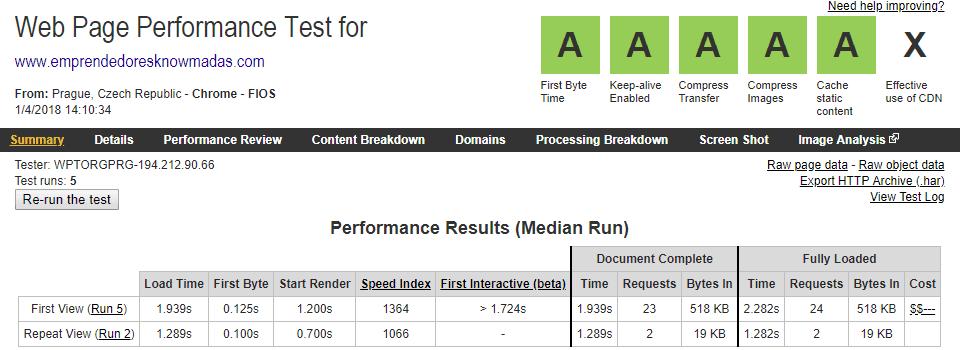 Resultados obtenidos en webpagetest con el dominio www.emprendedoresknowmadas en el plan Premium de Hostinger